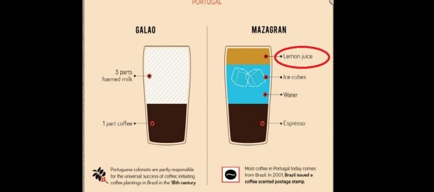 Πως πίνουν τον καφέ τους σε διάφορες χώρες του κόσμου (pic)