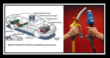 Γιατί να κάνω το αυτοκίνητο μου υγραέριο – Τα οφέλη του υγραερίου!