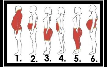 Πως να κάψεις λίπος ανάλογα με το σημείο που συσσωρεύεται!
