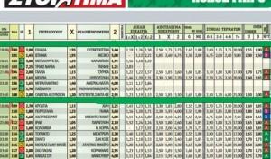 Προγνωστικά για το στοίχημα & προβλέψεις Τρίτη 21-11-17