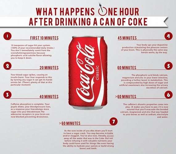 coca cola epiroi soma