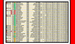 Προγνωστικά για το στοίχημα & Προβλέψεις Πέμπτη 18-04-19