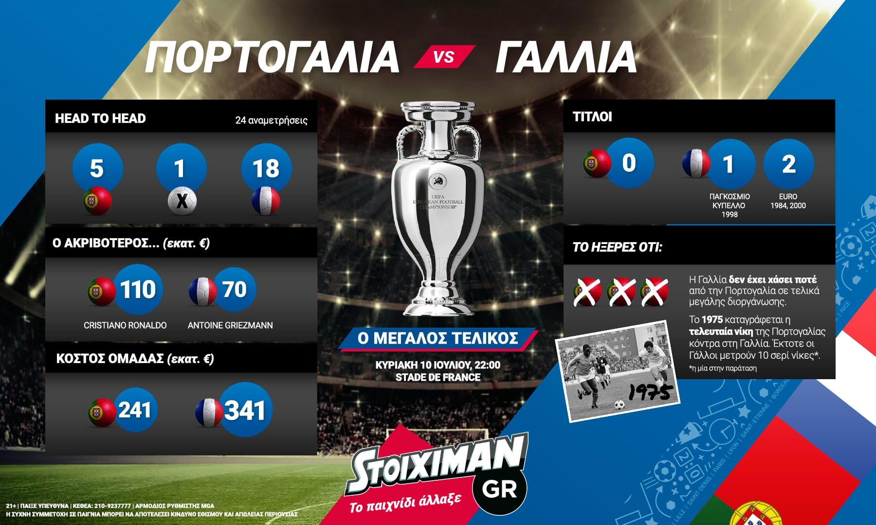 stoiximan-euro2016-final-infographic [587099]-min