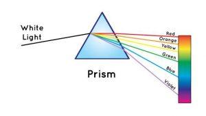 xrwmata upo prisma