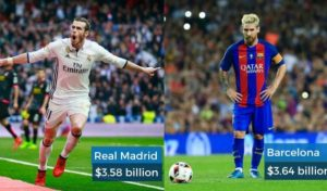 10 Αθλητικές ομάδες με την μεγαλύτερη αξία στον κόσμο!