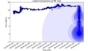 bitcoin exchange xaker
